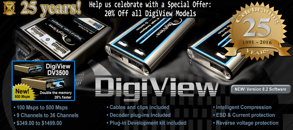 DigiView 9, 18 & 36 Channels